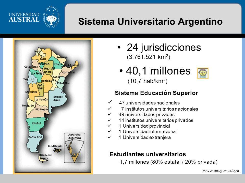 Sistema Universitario Argentino