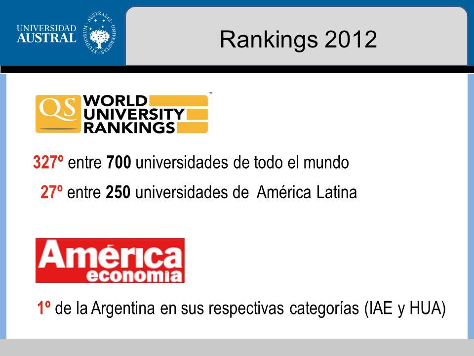Rankings 2012 327º entre 700 universidades de todo el mundo