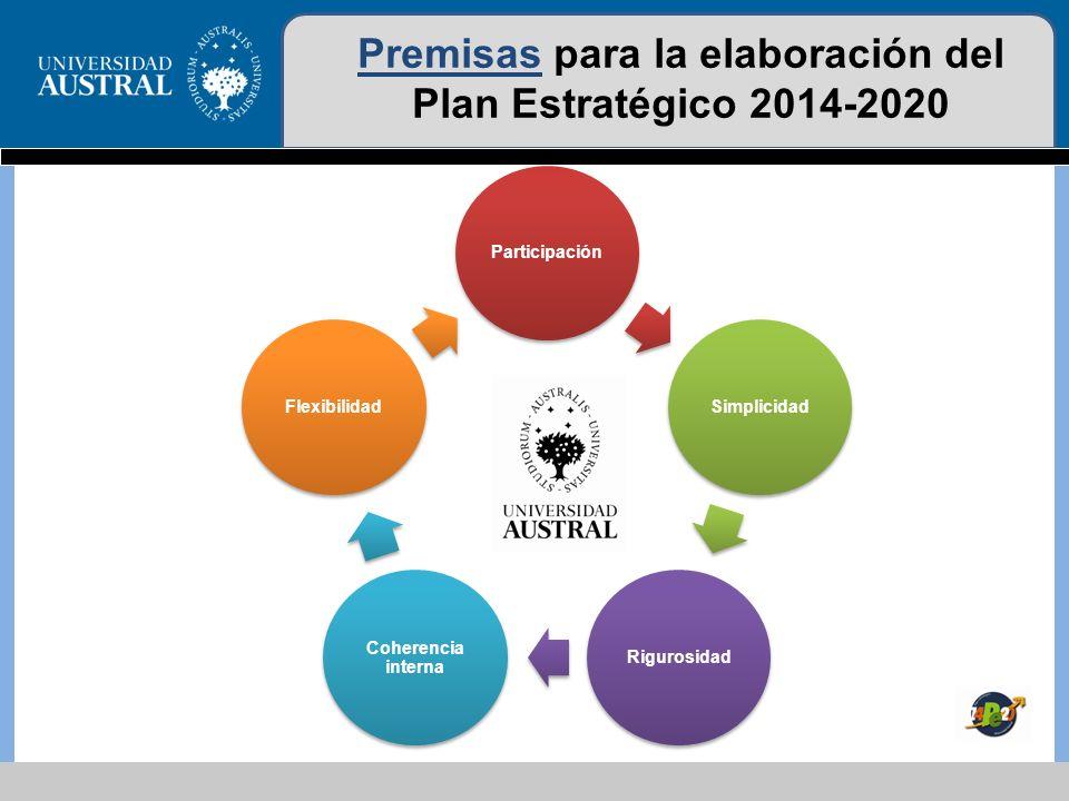 Premisas para la elaboración del Plan Estratégico 2014-2020