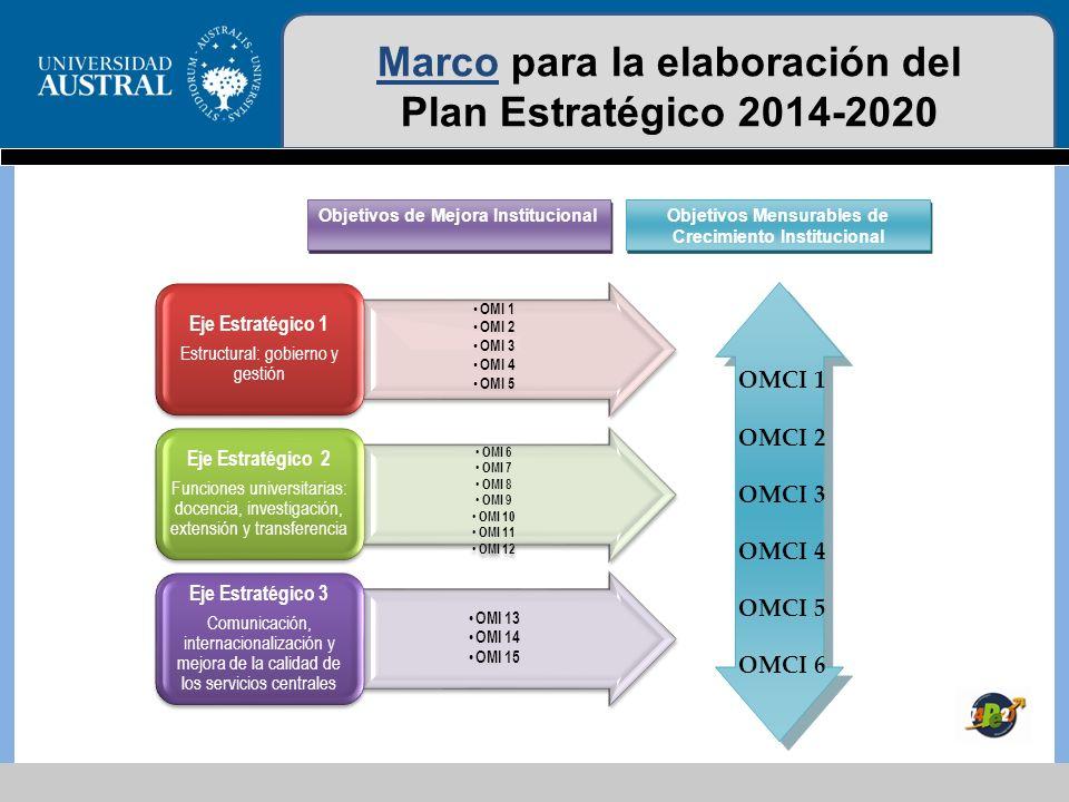 Marco para la elaboración del Plan Estratégico 2014-2020