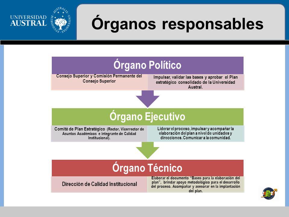 Órganos responsables Órgano Político Órgano Ejecutivo Órgano Técnico