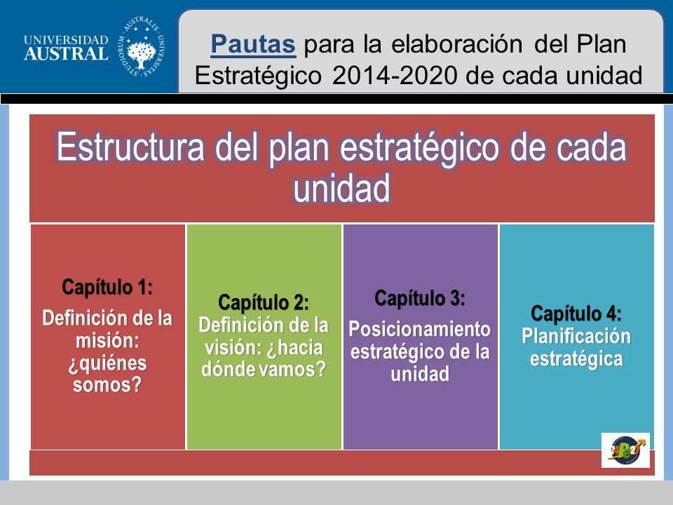 Estructura del plan estratégico de cada unidad