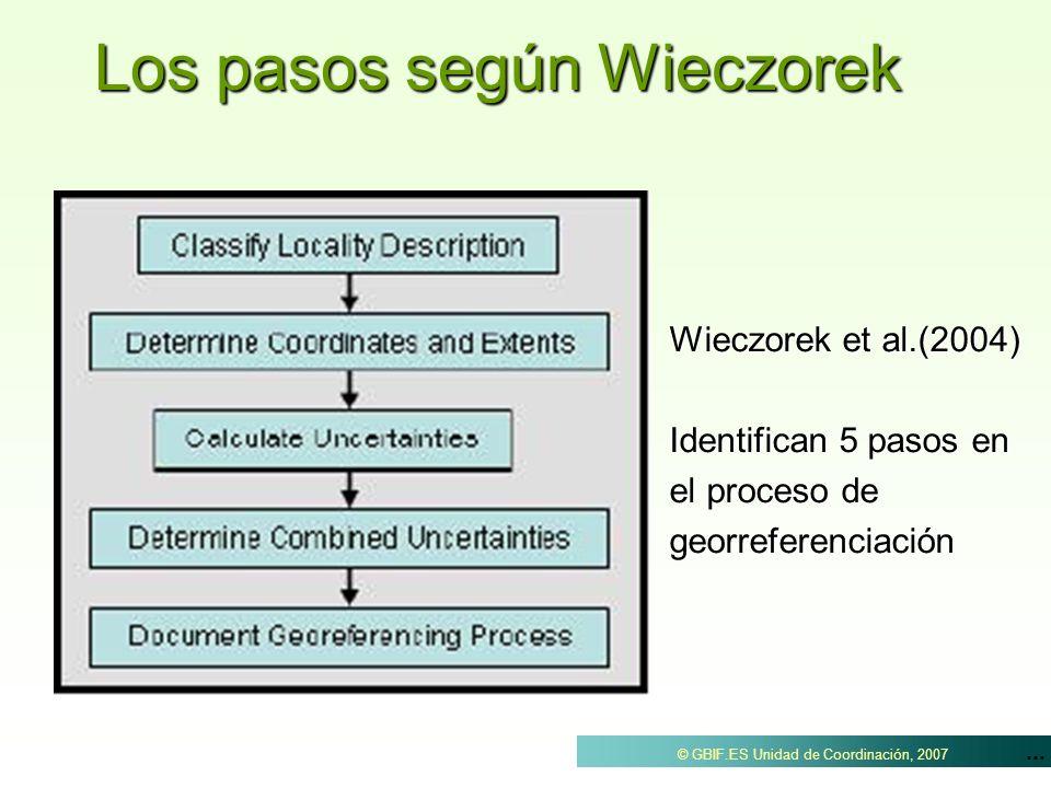 Los pasos según Wieczorek