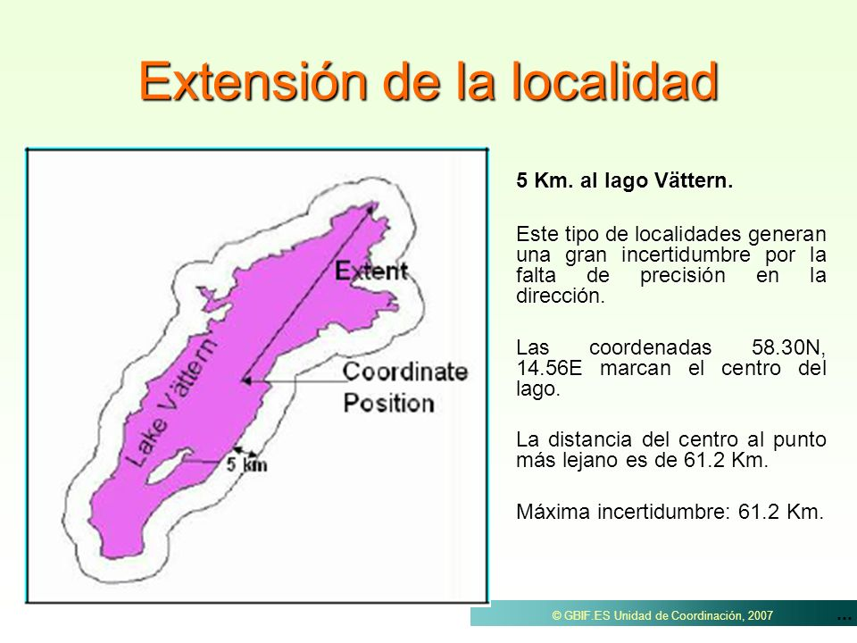 Extensión de la localidad