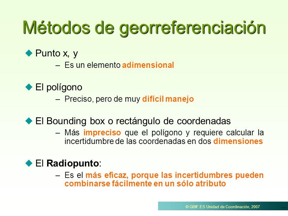 Métodos de georreferenciación