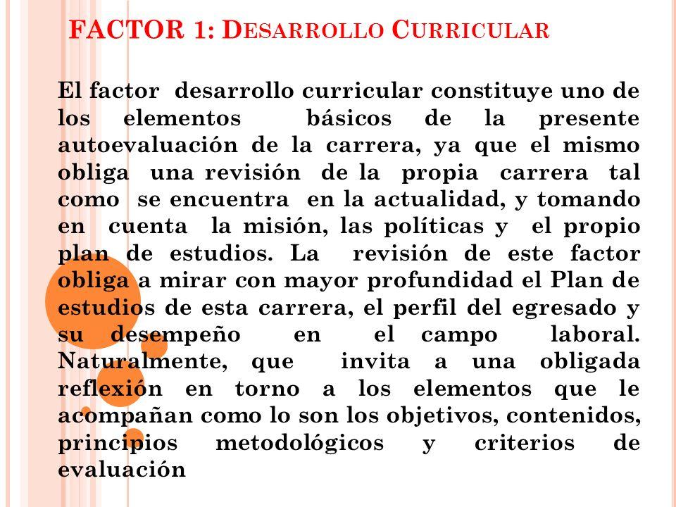 FACTOR 1: Desarrollo Curricular