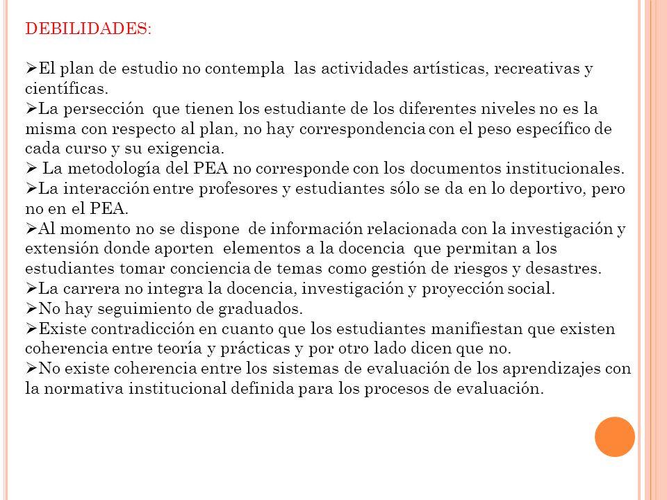 DEBILIDADES: El plan de estudio no contempla las actividades artísticas, recreativas y científicas.