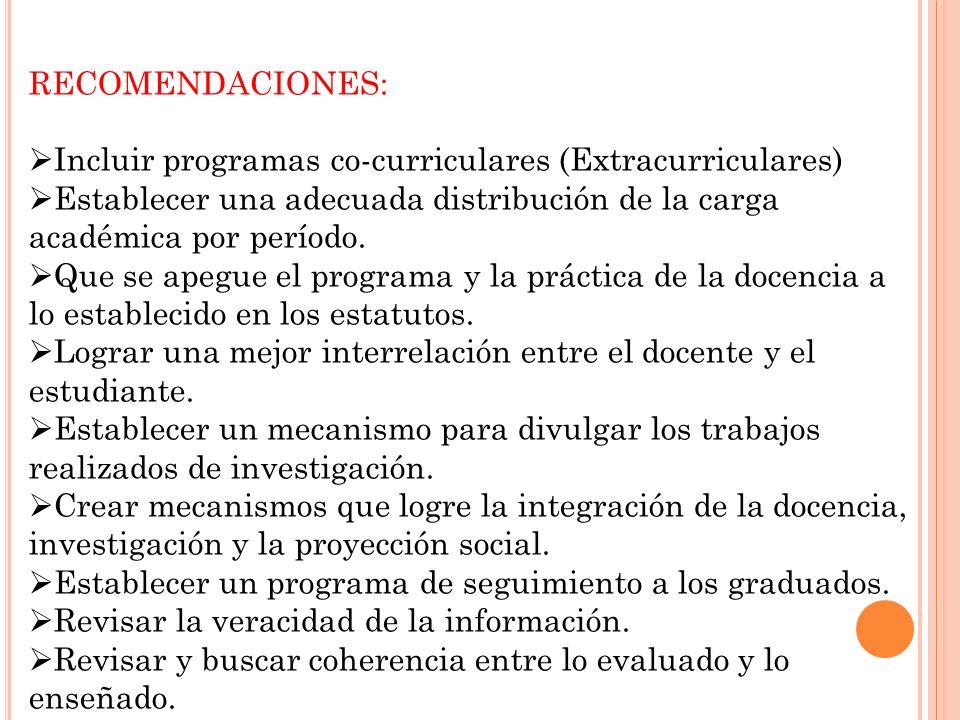 RECOMENDACIONES: Incluir programas co-curriculares (Extracurriculares) Establecer una adecuada distribución de la carga académica por período.