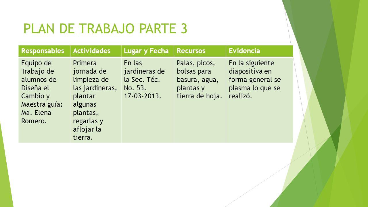 PLAN DE TRABAJO PARTE 3 Responsables Actividades Lugar y Fecha