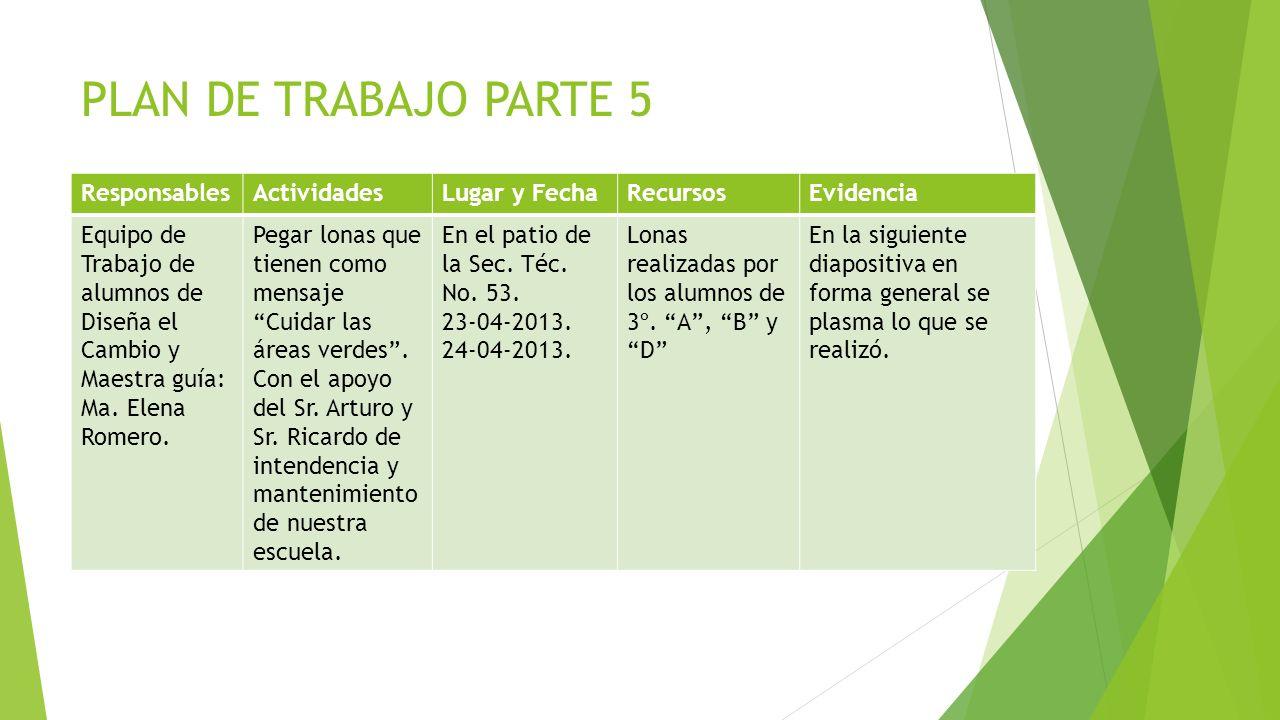 PLAN DE TRABAJO PARTE 5 Responsables Actividades Lugar y Fecha