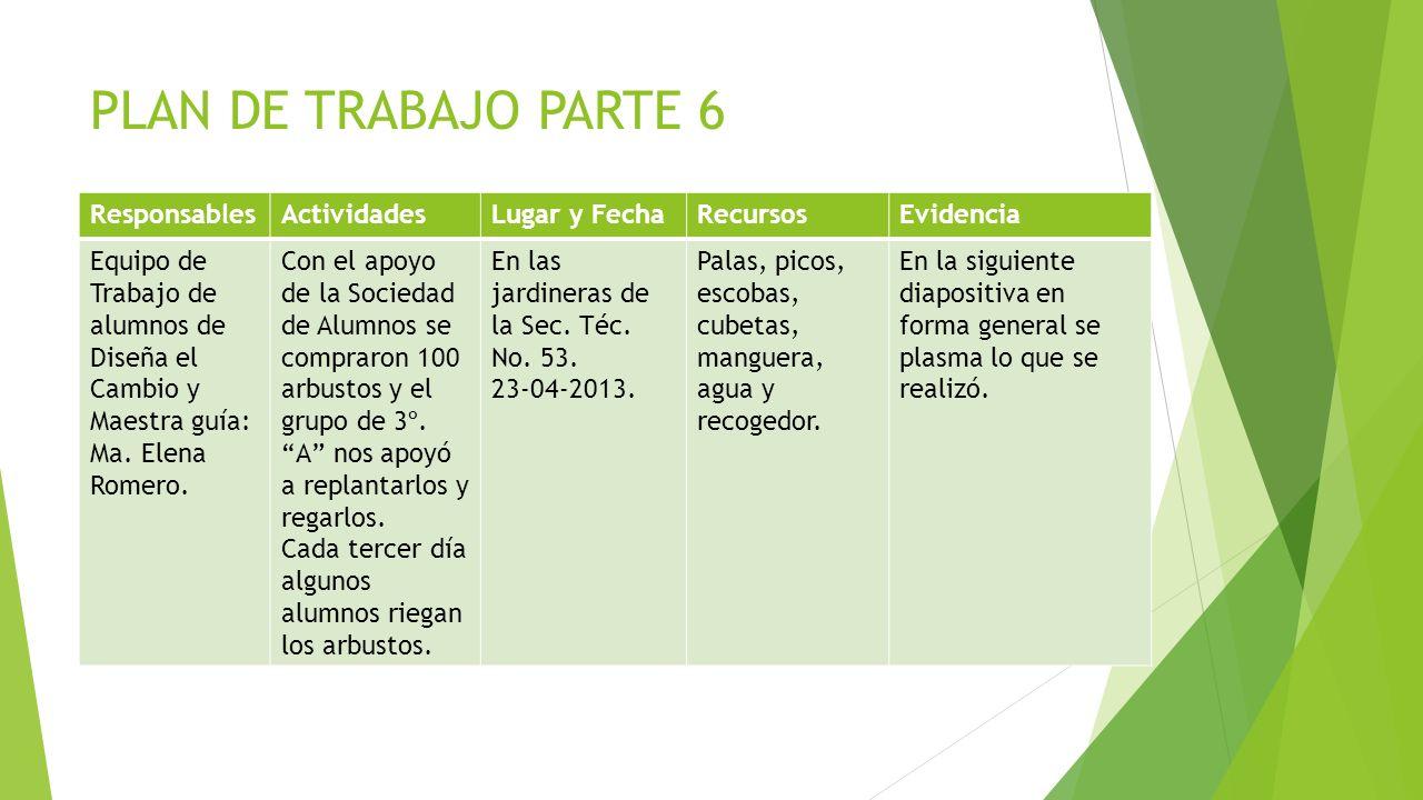 PLAN DE TRABAJO PARTE 6 Responsables Actividades Lugar y Fecha