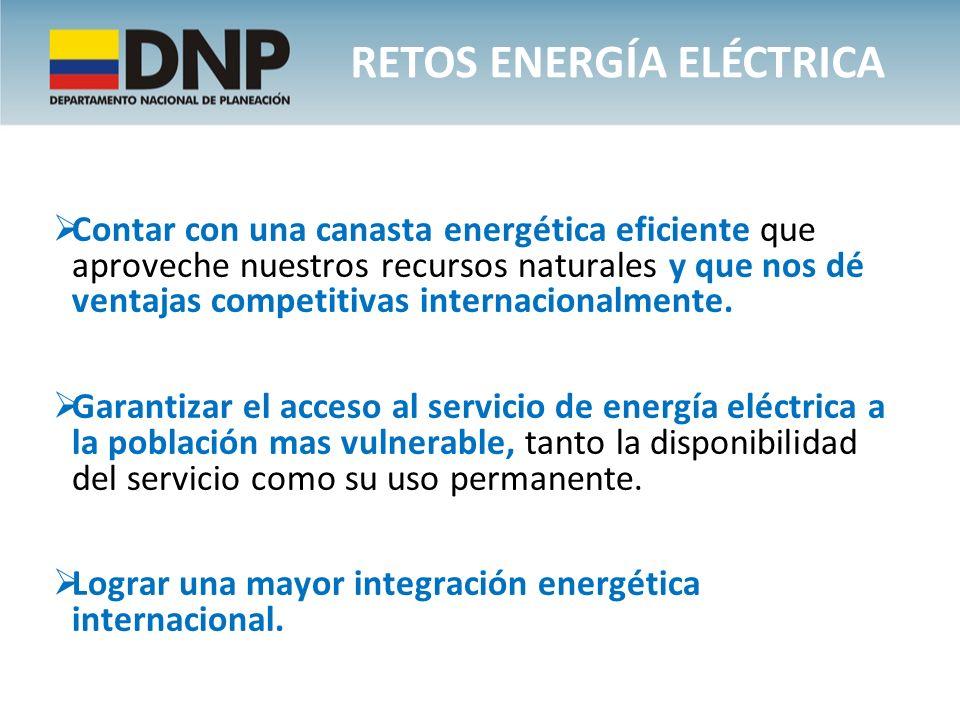 Retos energía eléctrica