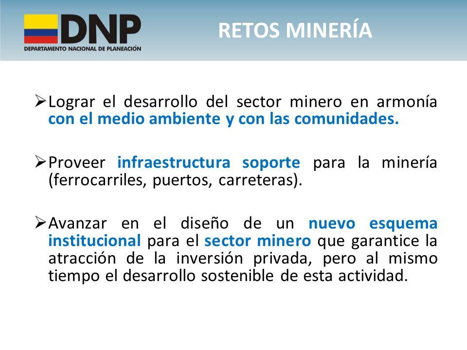 Retos minería Lograr el desarrollo del sector minero en armonía con el medio ambiente y con las comunidades.
