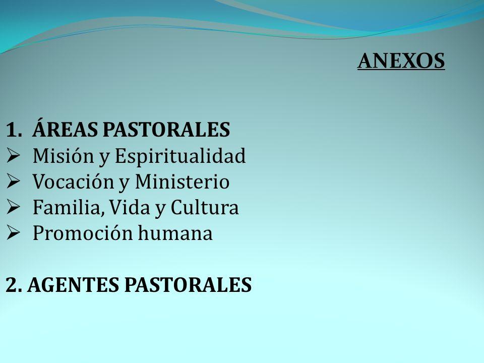 ANEXOS ÁREAS PASTORALES. Misión y Espiritualidad. Vocación y Ministerio. Familia, Vida y Cultura.