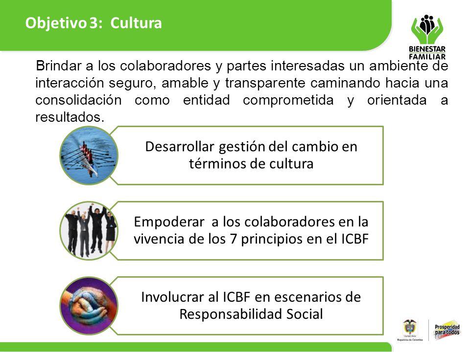 Objetivo 3: Cultura