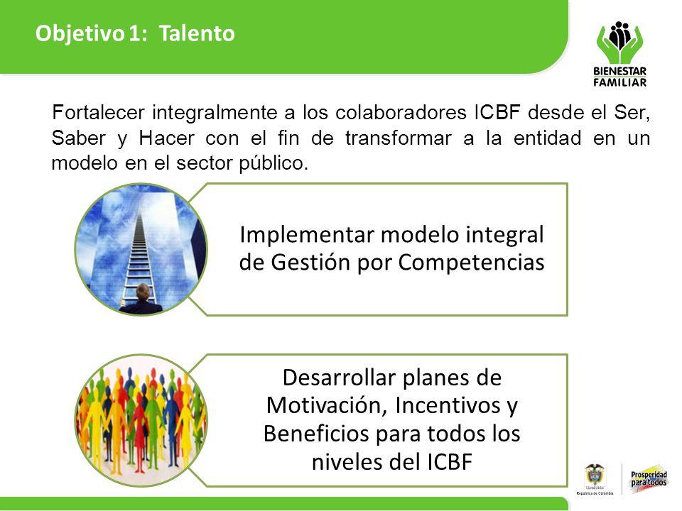 Implementar modelo integral de Gestión por Competencias