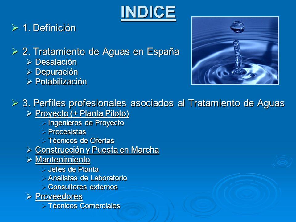 INDICE 1. Definición 2. Tratamiento de Aguas en España