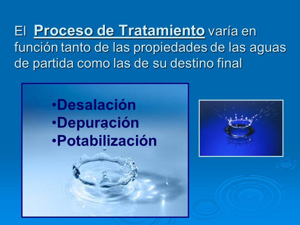 El Proceso de Tratamiento varía en función tanto de las propiedades de las aguas de partida como las de su destino final