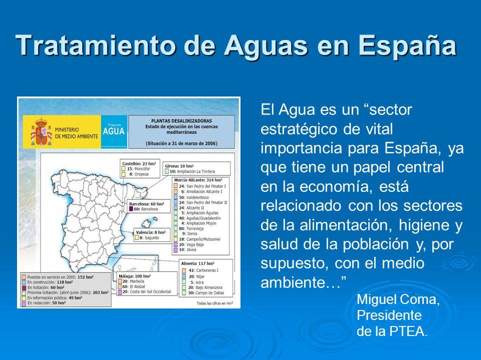 Tratamiento de Aguas en España