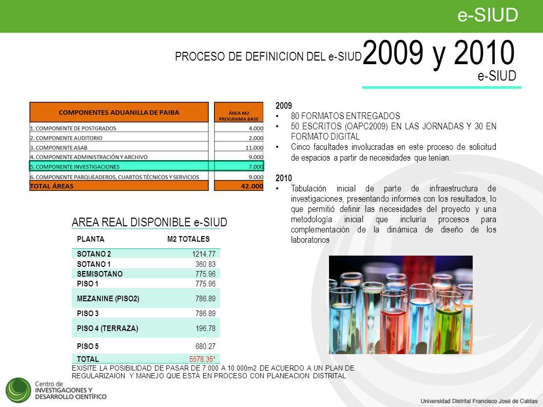 2009 y 2010 e-SIUD e-SIUD PROCESO DE DEFINICION DEL e-SIUD