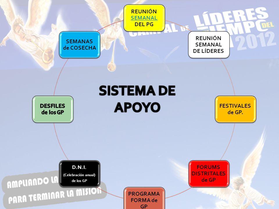 REUNIÓN SEMANAL DE LÍDERES FORUMS DISTRITALES de GP