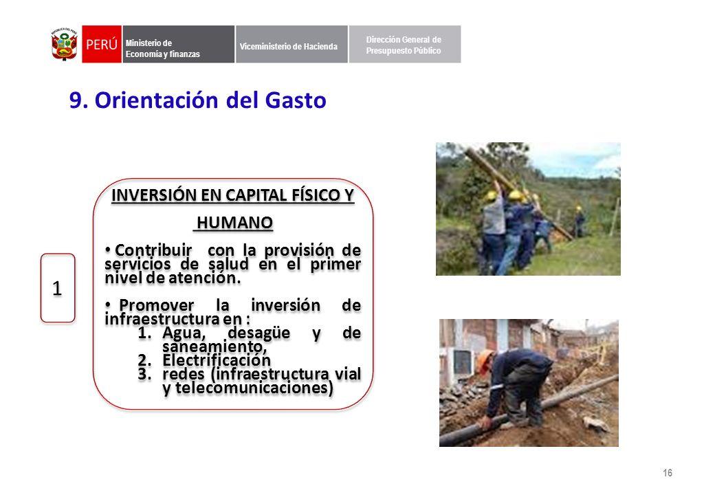 MANTENIMIENTO DE INFRAESTRUCTURA Y PROVISIÓN DE SERVICIOS PÚBLICOS