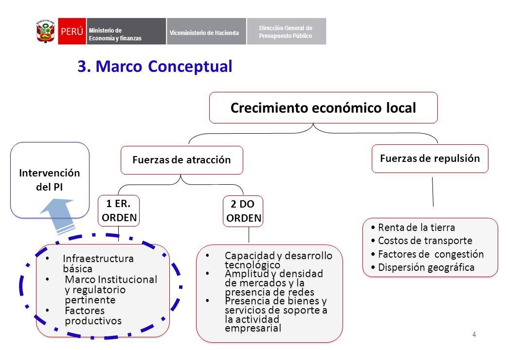 4. Objetivos del Plan de Incentivos - 2012