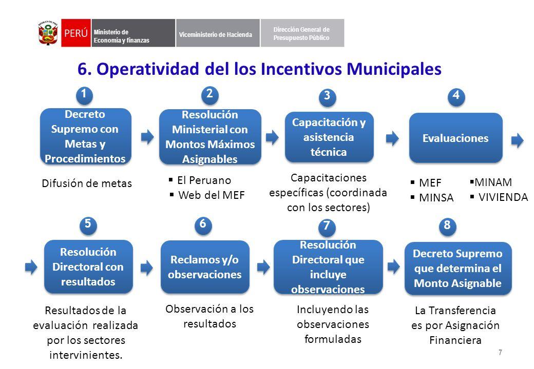 7. Metas del Plan de Incentivos: 2010 - 2011