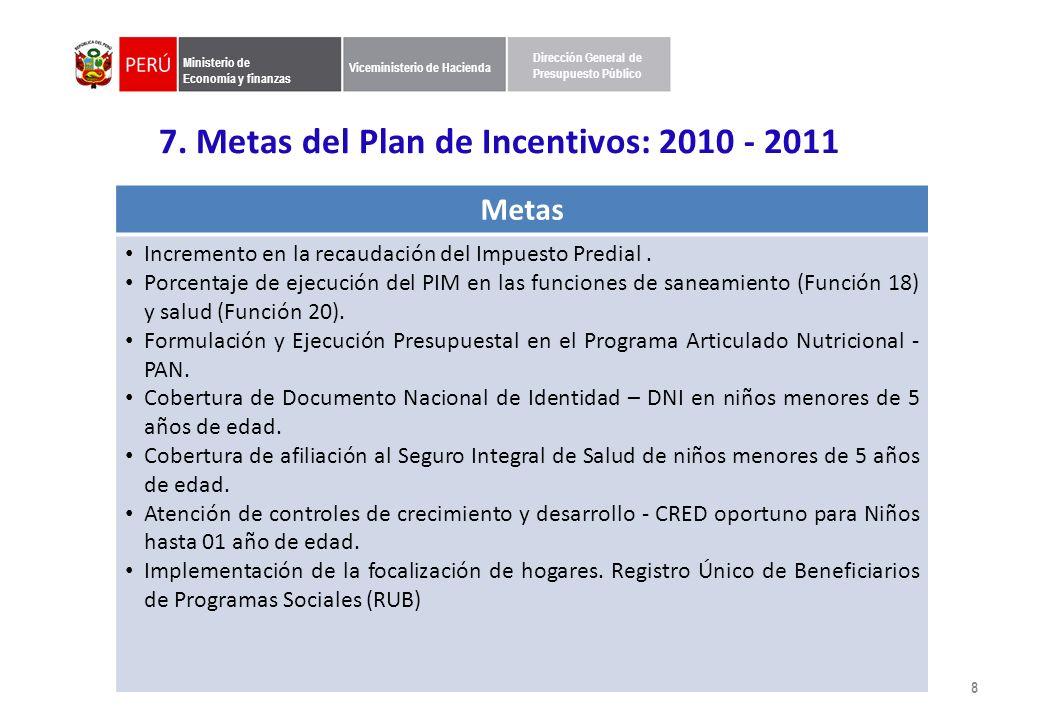 7. Metas del Plan de Incentivos - 2012