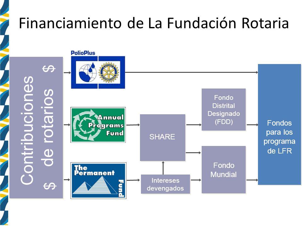 Financiamiento de La Fundación Rotaria