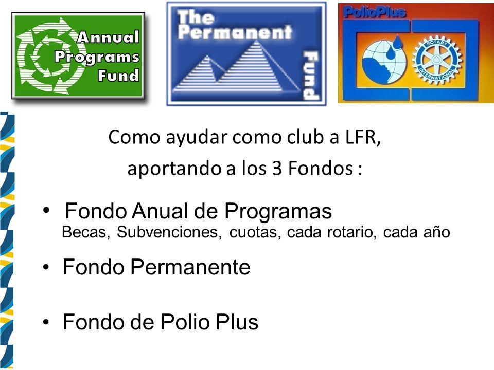Fondo Anual de Programas