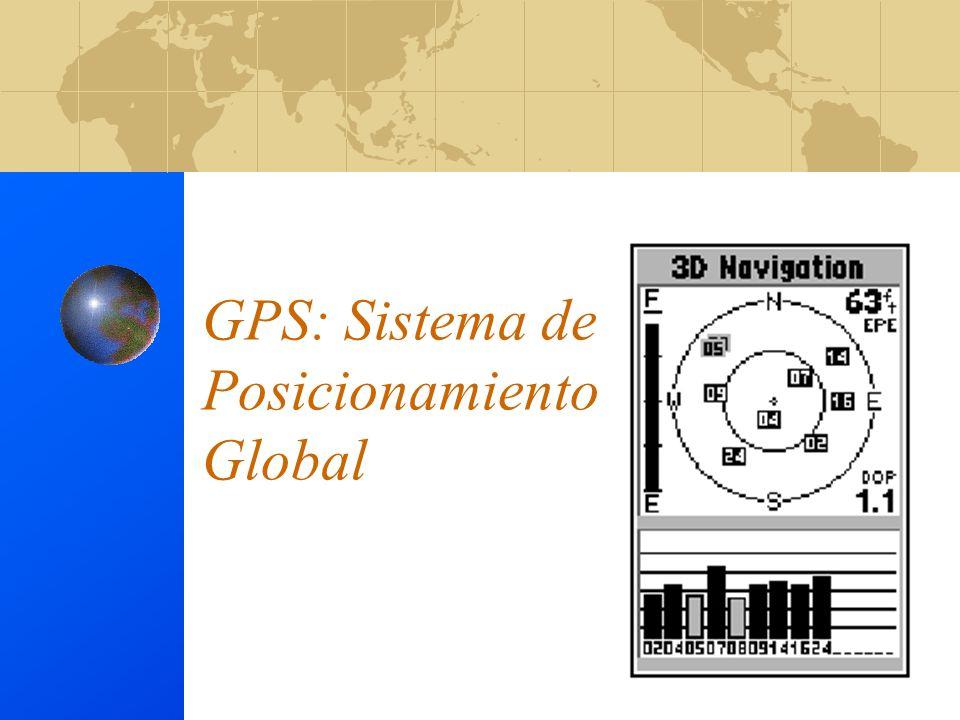 GPS: Sistema de Posicionamiento Global