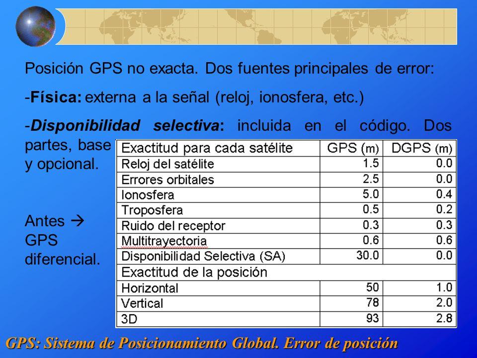 Posición GPS no exacta. Dos fuentes principales de error: