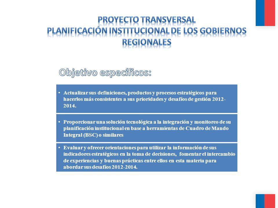 Planificación Institucional de los Gobiernos Regionales
