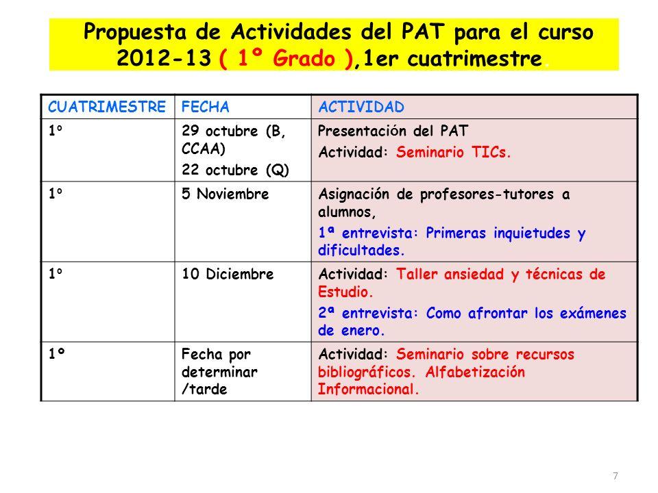 Propuesta de Actividades del PAT para el curso 2012-13 ( 1º Grado ),1er cuatrimestre.