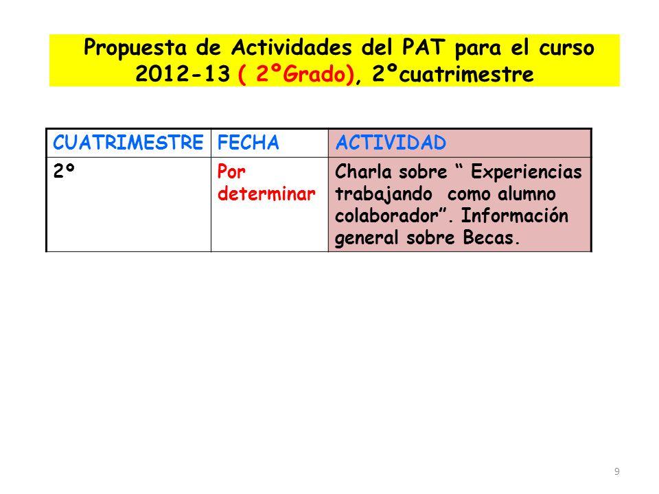 Propuesta de Actividades del PAT para el curso 2012-13 ( 2ºGrado), 2ºcuatrimestre