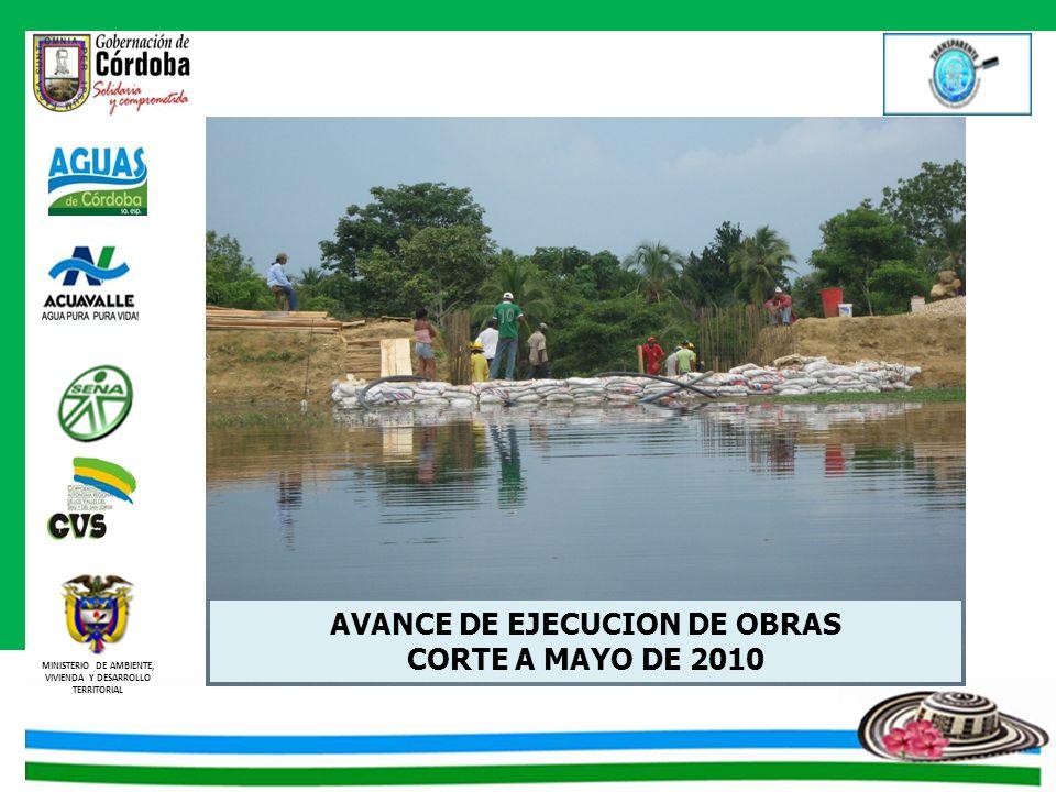 AVANCE DE EJECUCION DE OBRAS