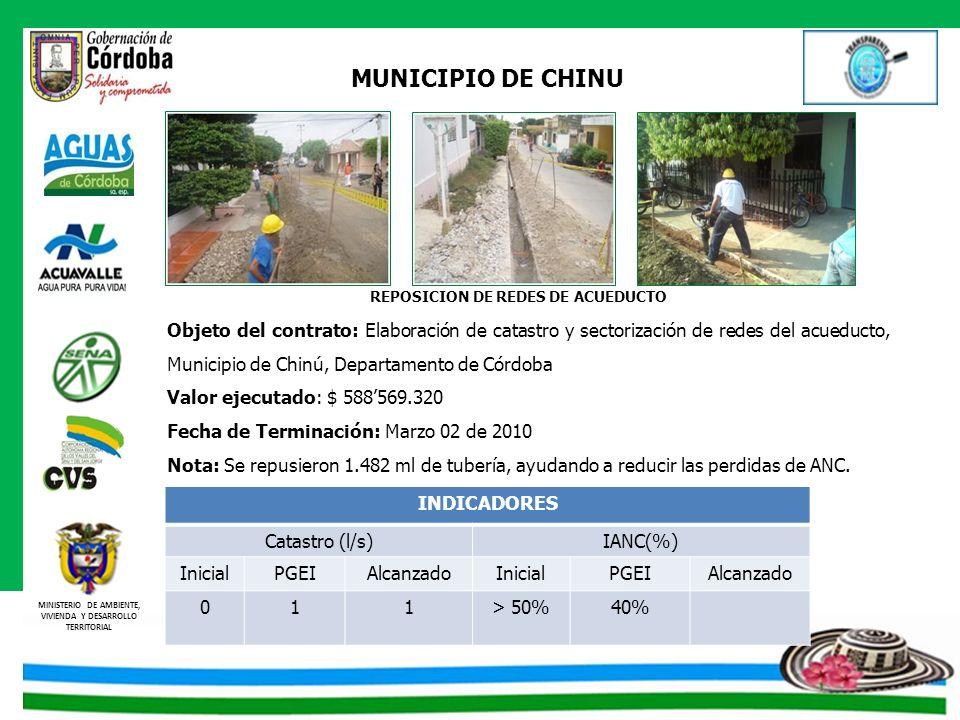 MUNICIPIO DE CHINU REPOSICION DE REDES DE ACUEDUCTO.