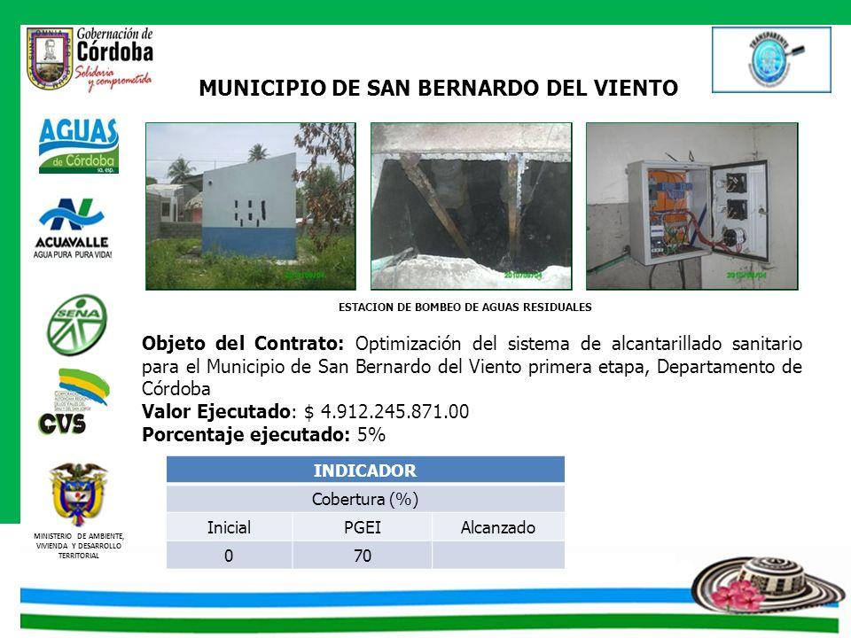 MUNICIPIO DE SAN BERNARDO DEL VIENTO