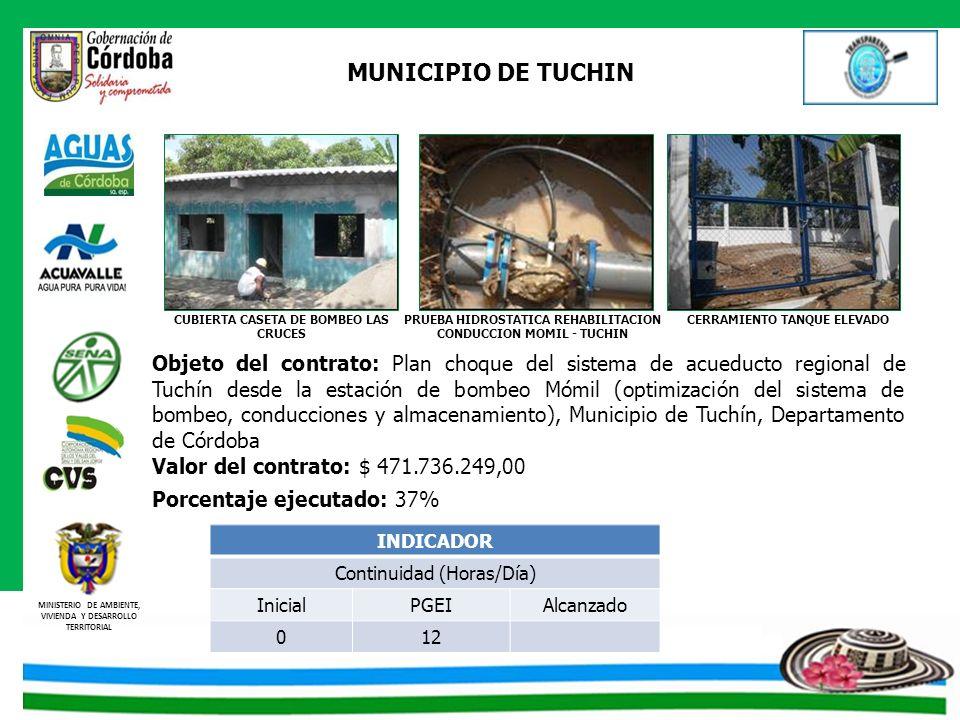 MUNICIPIO DE TUCHIN CUBIERTA CASETA DE BOMBEO LAS CRUCES. PRUEBA HIDROSTATICA REHABILITACION CONDUCCION MOMIL - TUCHIN.
