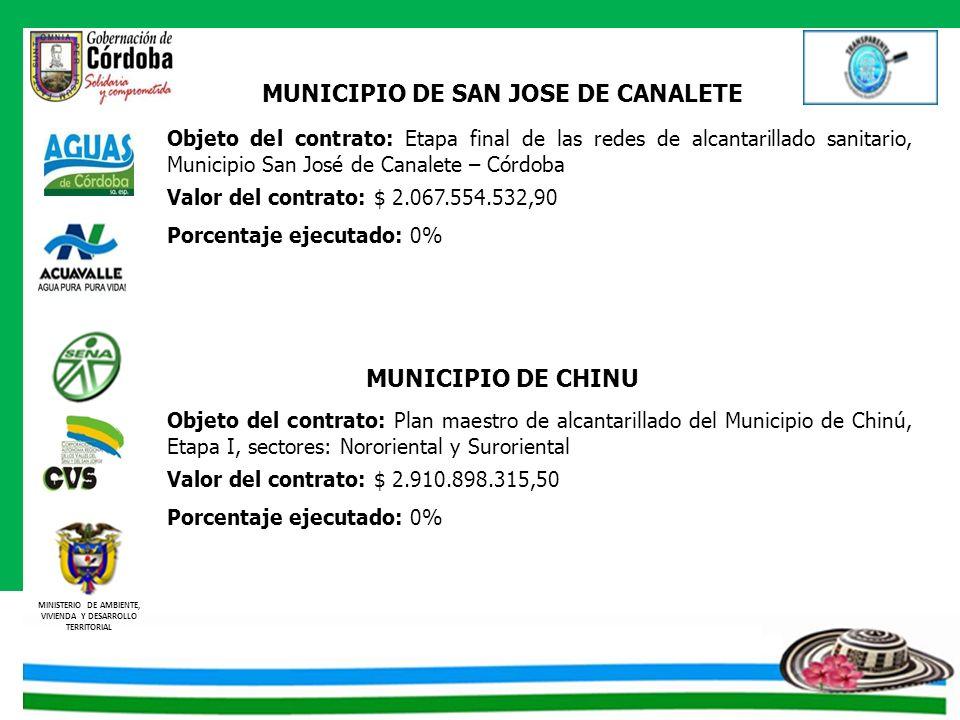 MUNICIPIO DE SAN JOSE DE CANALETE