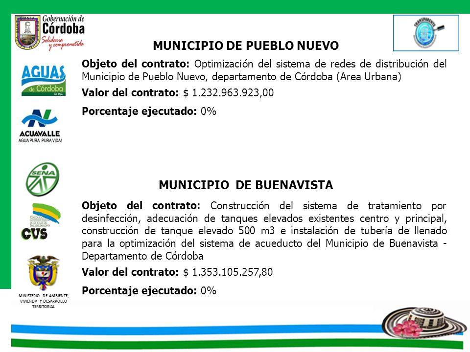 MUNICIPIO DE PUEBLO NUEVO MUNICIPIO DE BUENAVISTA
