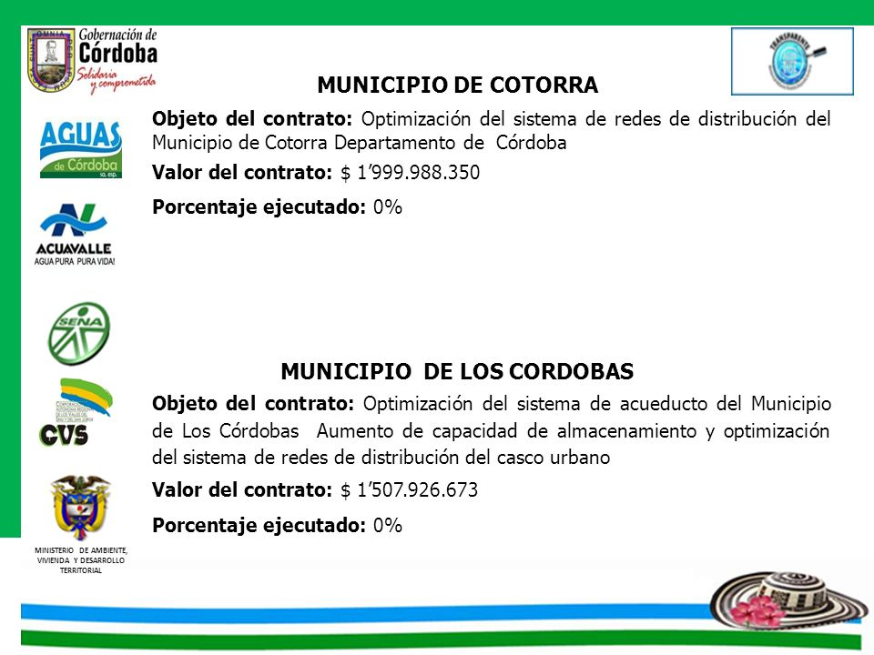 MUNICIPIO DE LOS CORDOBAS