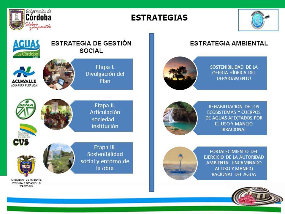 ESTRATEGIA DE GESTIÓN SOCIAL