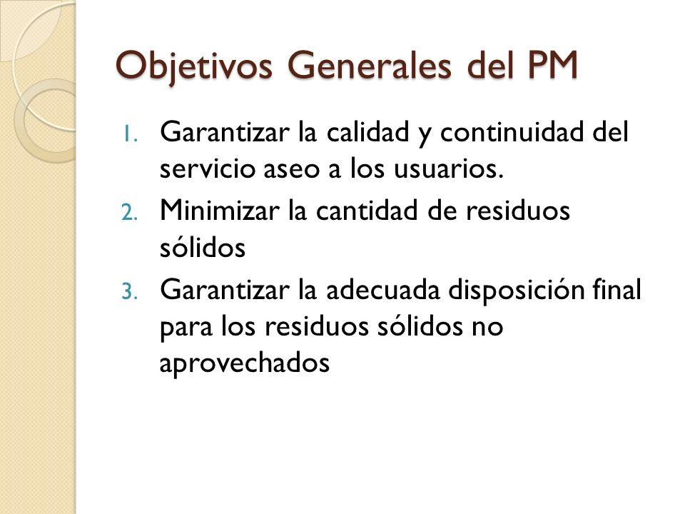 Objetivos Generales del PM