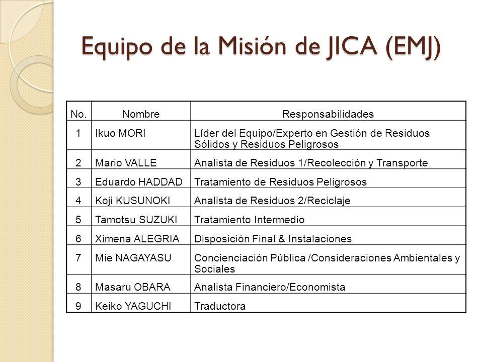 Equipo de la Misión de JICA (EMJ)
