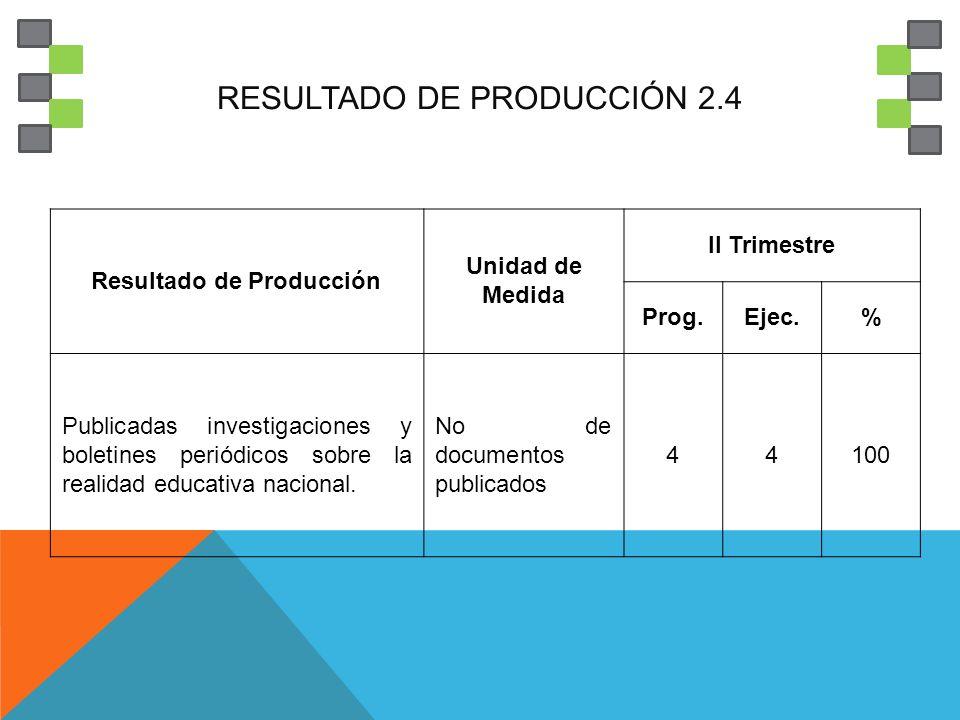 RESULTADO DE PRODUCCIÓN 2.4