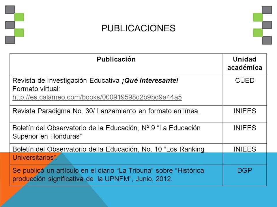 PUBLICACIONES Publicación Unidad académica