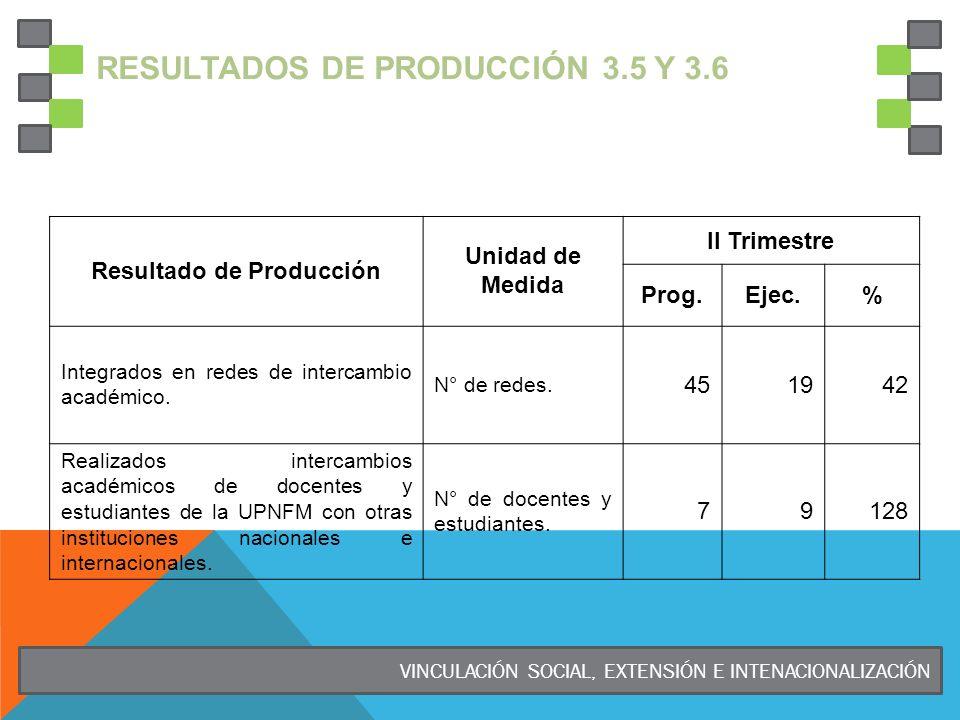 RESULTADOS DE PRODUCCIÓN 3.5 Y 3.6