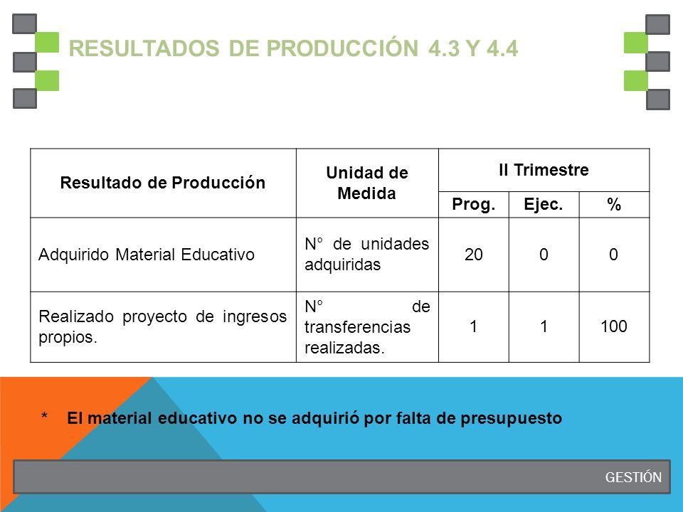 RESULTADOS DE PRODUCCIÓN 4.3 y 4.4